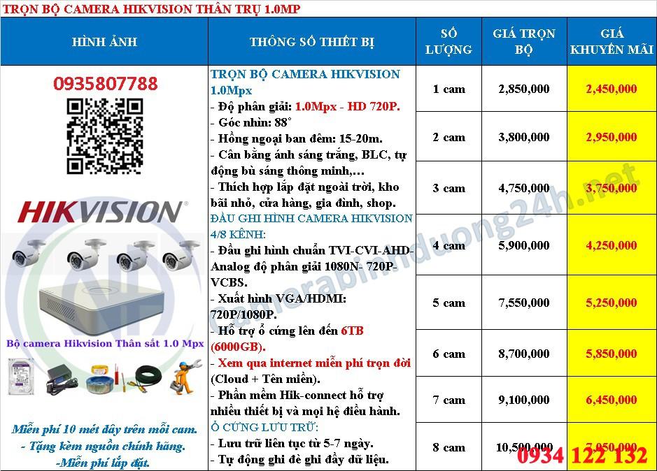 bảng giá camera Hikvision 1.0 mp