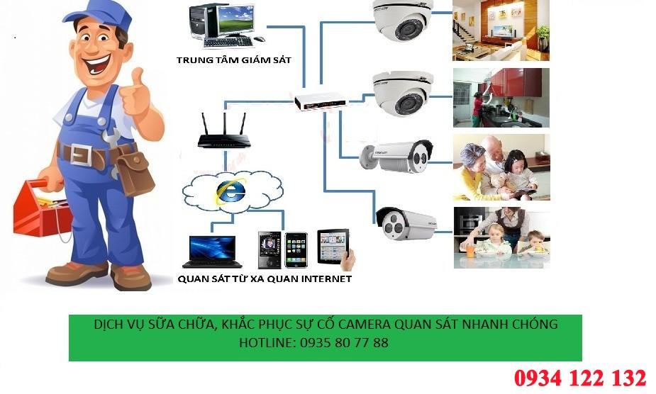 sơ đồ hệ thống camera quan sát